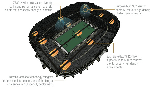 High density stadium diagram