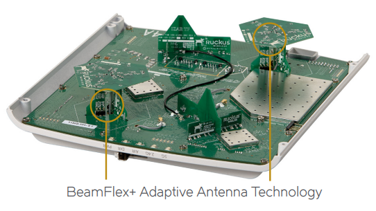Ruckus R720 BeamFlex+ Adaptive Antenna Technology
